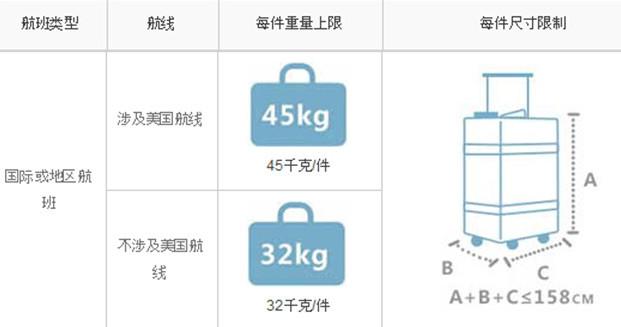 【东方航空】  托运行李规格:  托运行李的重量每件不能超过50 千克