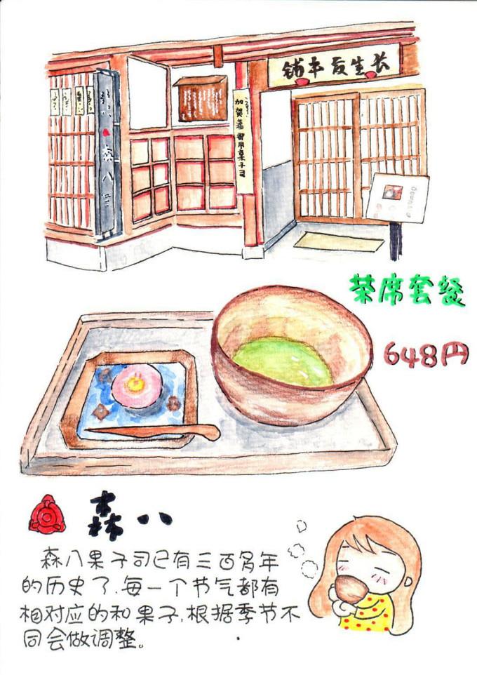小饕北国美食の旅 手绘游记