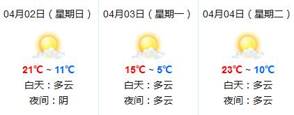【泰山清明节天气】2017泰山清明节天气预报,清明节去泰山怎么样